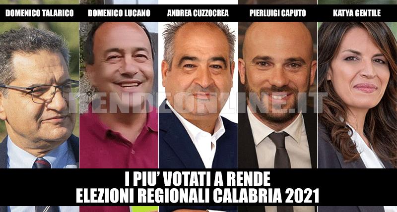 Regionali Calabria 2021, il voto a Rende: la classifica delle preferenze